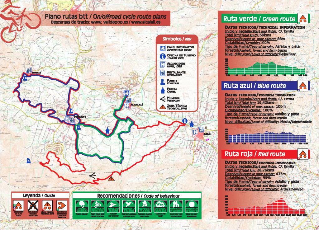 Rutas en bicicleta BTT - Alcalalí turismo