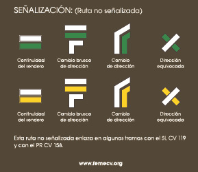 Señalización Senderismo 11 octubre - Alcalalí Turismo